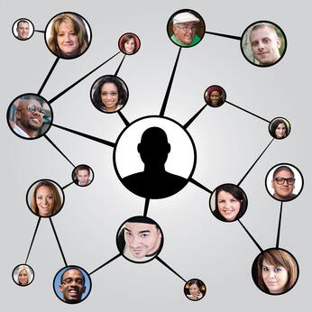 circle of affiliates